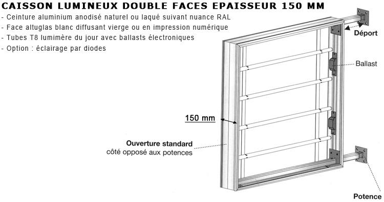 caisson et enseigne lumineuse sur mesure de qualit a prix bas. Black Bedroom Furniture Sets. Home Design Ideas